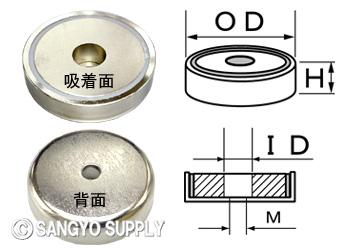 強力磁石のネオジキャップ磁石 強力磁石といえばネオジウム磁石をご存知かと思いますが、ネオジキャッ